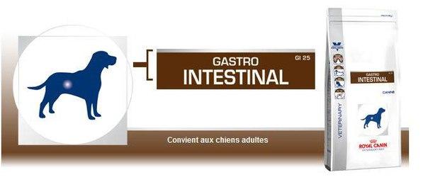 Лечебный корм Royal Canin   Gastro Intestinal dog GI30  2кг/14кг