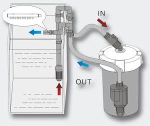 Внешний фильтр SunSun HW-603B предназначен для обеспечения эффективной фильтрации в аквариумах объемом от 40 до 80 л.